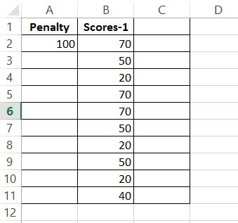Dataset to Subtract Multiple Cells from One Cell in Excel