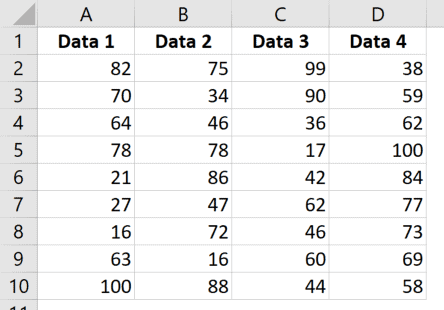 Dataset to highlight alternate rows