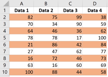 Dataset where alternate cells have been highlighted