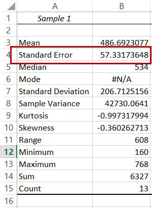 Standard Error Value from Data Analysis Toolpak