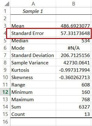 Standard Error Value from Data Analysis Toolpak
