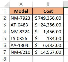 Dataset with dollar sign