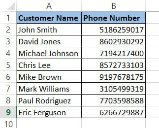 Dataset with phone numbers