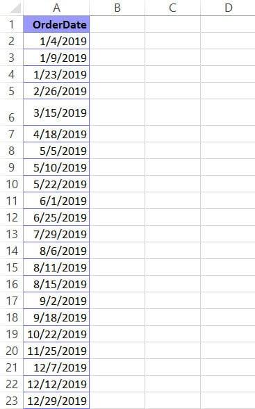 Date dataset that has been sorted
