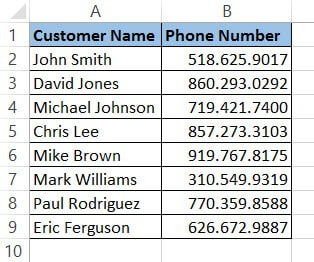 Phone number formatting with dots