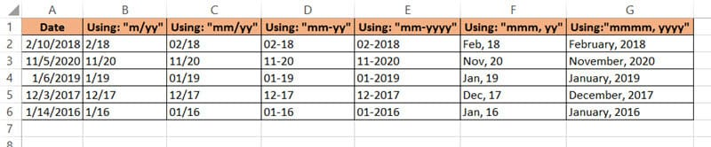 Dates in different formats