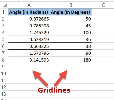Gridlines in the worksheet