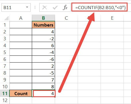 COUNTIF Function to count negative numbers in a range