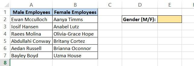 Male Female employee dataset
