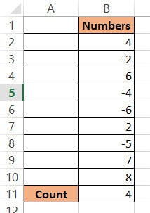 Sample dataset to count negative numbers in Excel