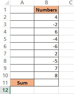 Sample dataset to sum positive numbers in Excel