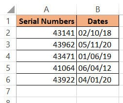 Serial numbers converted to date using number formatting