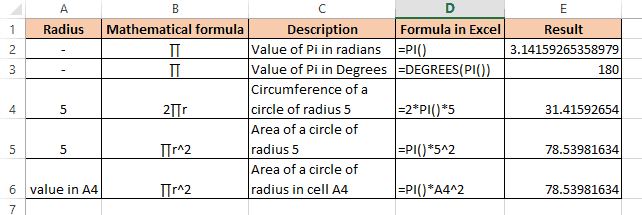 Pi Examples in Excel