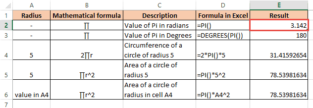 Value of Pi in Radians