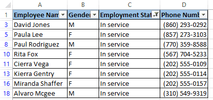 Filtersd data with employement status as in service