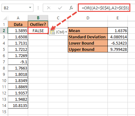 checking whether the value is outlier
