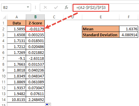 Z score to calculate outliers