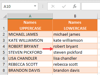 Names converted from Upper case to lower case
