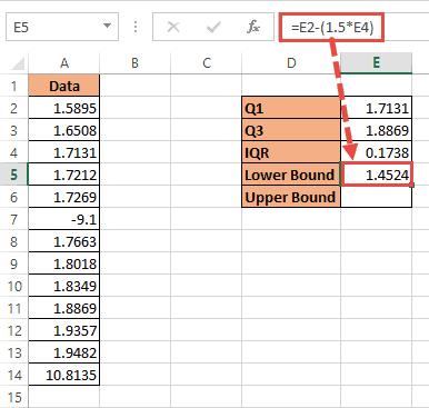 Lower bound formula