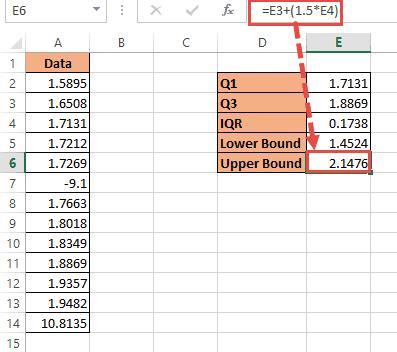 Upper bound formula