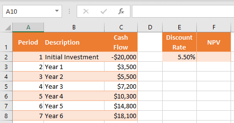 Dataset to calculate the NPV value for cashflows