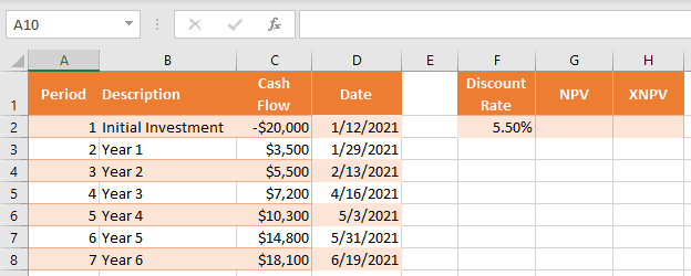 Dataset to calculate NPV based on dates