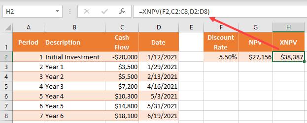XNPV formula to calculate NPV
