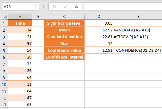 Formula to calculate the confidence value