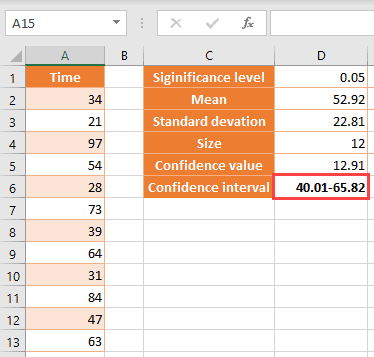 Formula to calculatae confidence interval in Excel