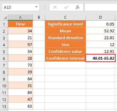 Calculating Confidnence interval