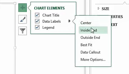 Select the position of the data labels