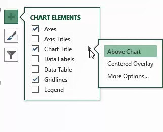 Additional chart positioning options