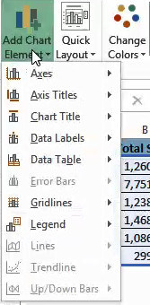 Additional chart element options show up