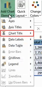 Click on Chart Title